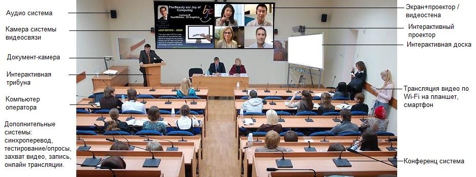 Auditorium_infographics_